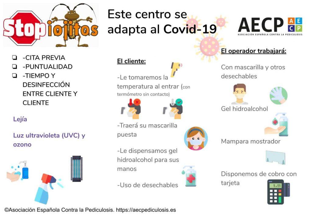 normas covid-19